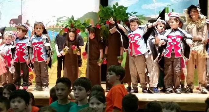Kids performing The Wizard of Oz